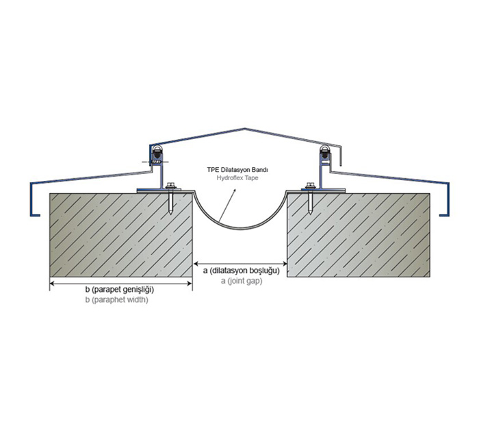 AR606 series Expansion joints Detail for Roof & Coping |